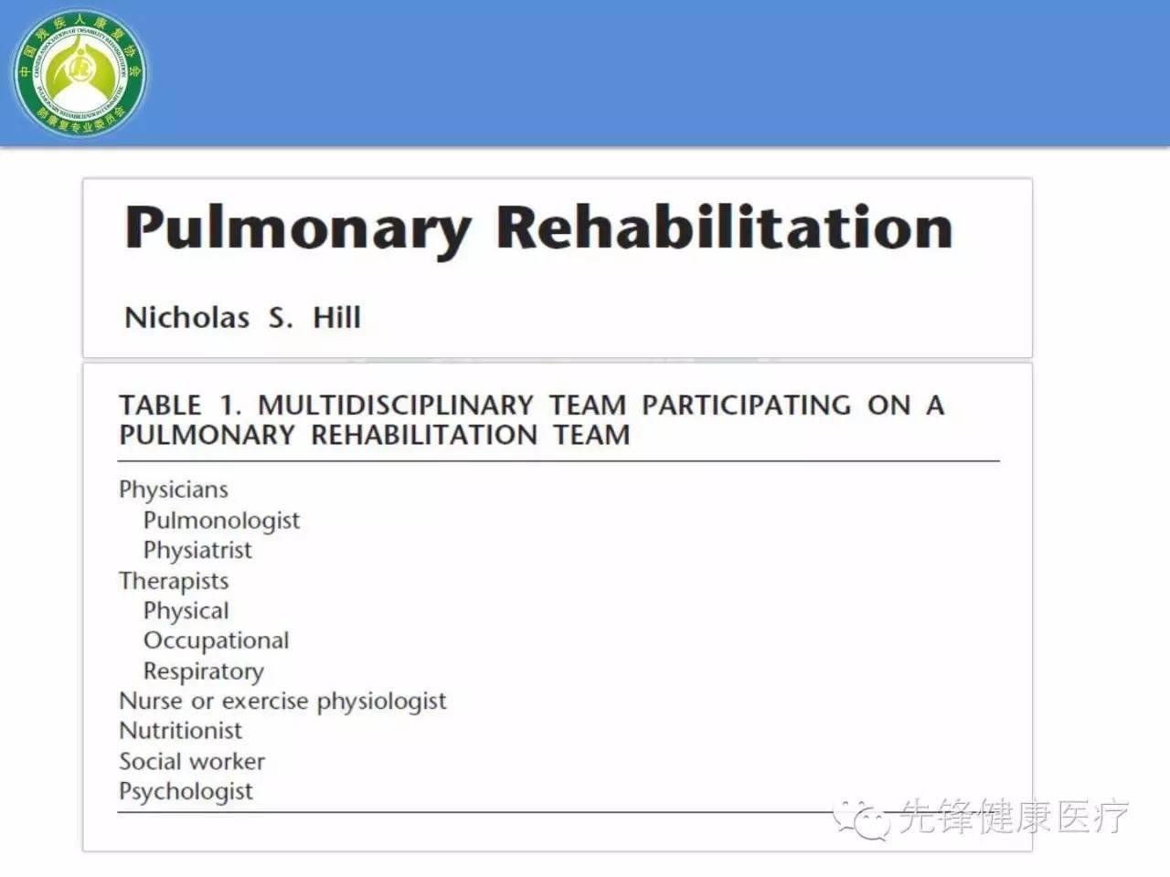 肺康复的组织架构与实施