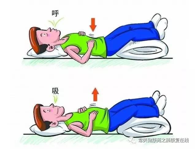 腹式呼吸对心胸外科术后康复的重要性