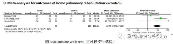 澳大利亚和新西兰肺康复指南(中文版 第二部分)