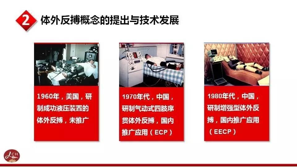 赵琳主任:体外反搏治疗缺血性心肌病一例