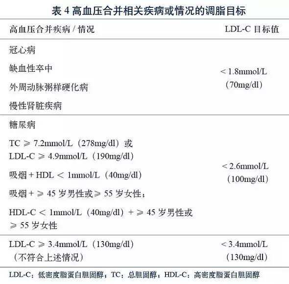 国家基层高血压防治管理指南2017