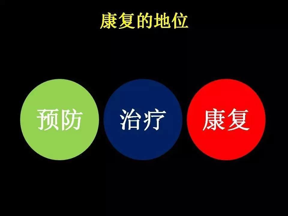 曹云山:运动与心脏康复