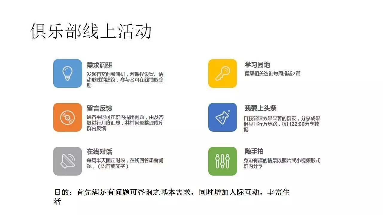王彦辉:北京市中西医结合心脏康复中心