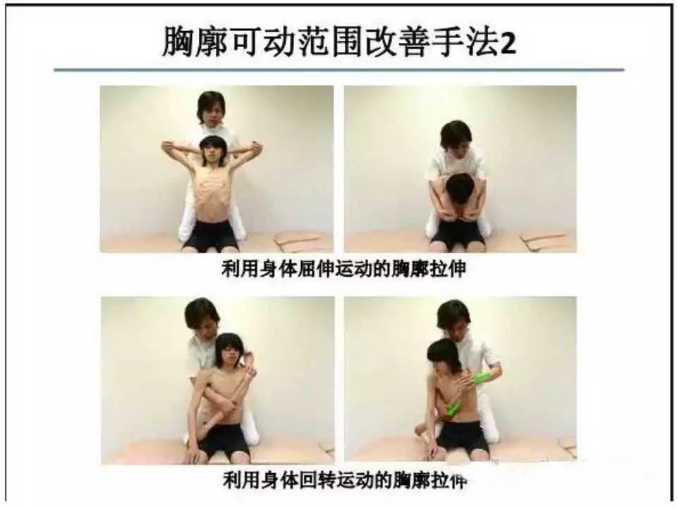 郭琪:日本呼吸康复手法技术