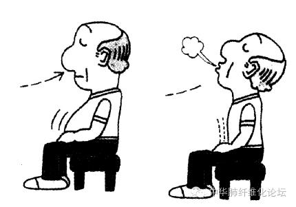 呼吸功能锻炼该如何进行?